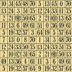 Sew Scary 23860-S Light Gold Number Grid by Quilting Treasures